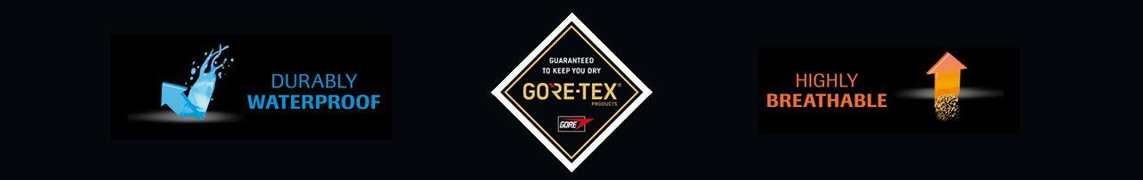 banner Gore-Tex hombre abajo sin enlace