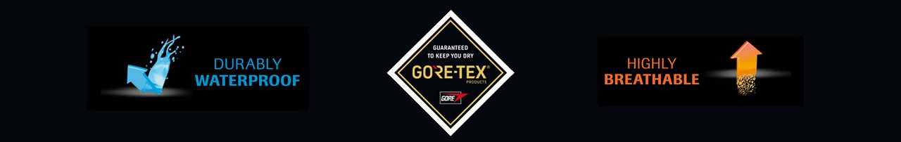 banner Gore-Tex hombre arriba sin enlace
